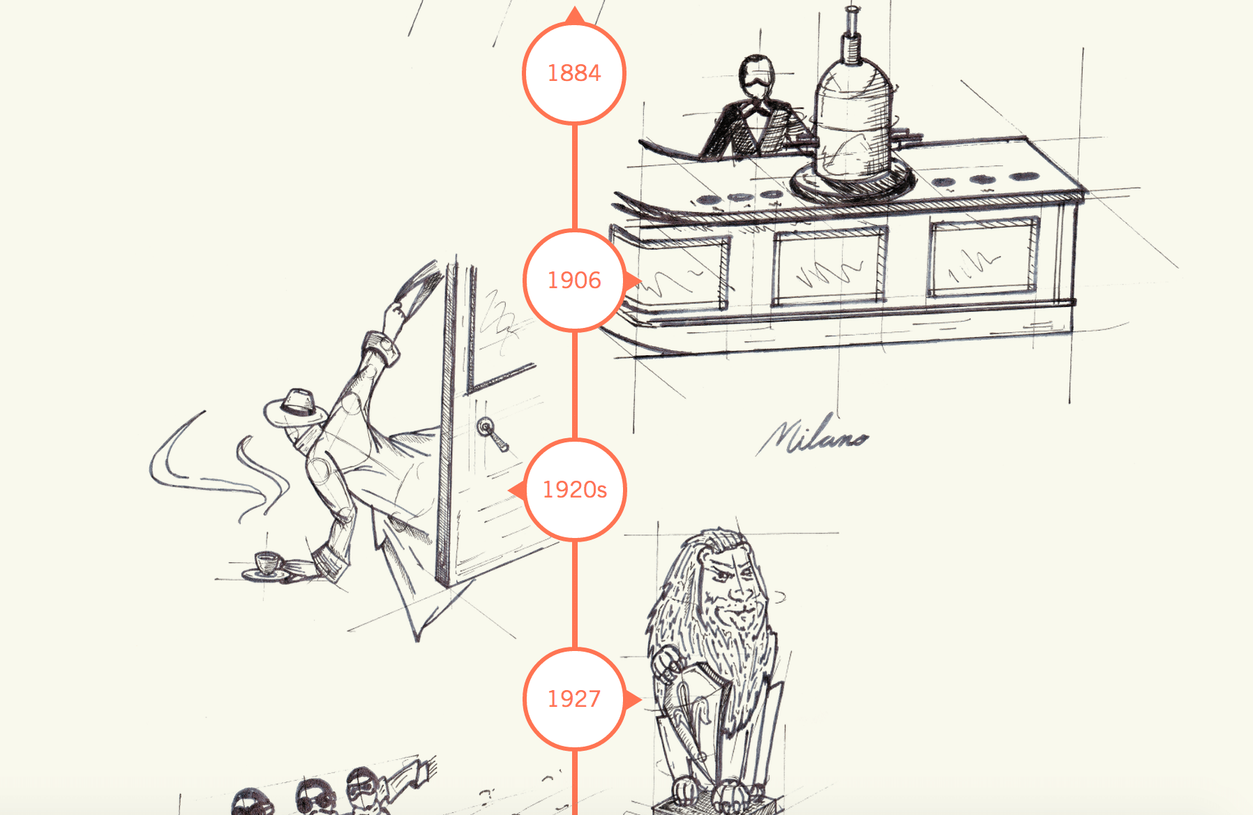 History of La Marzocco